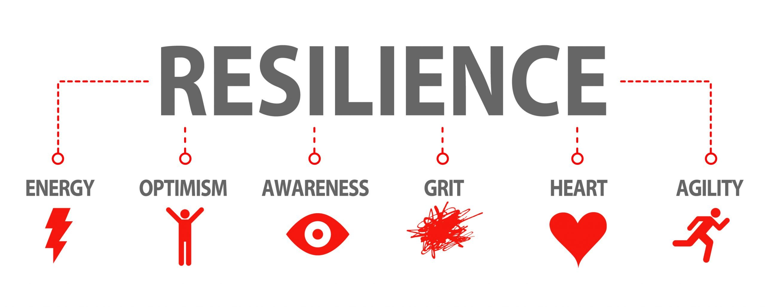 ResilienceIcons red