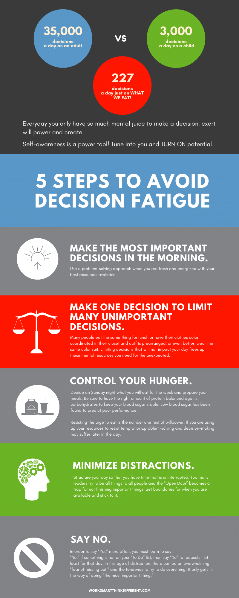 5 Steps to Avoid Decision Fatigue