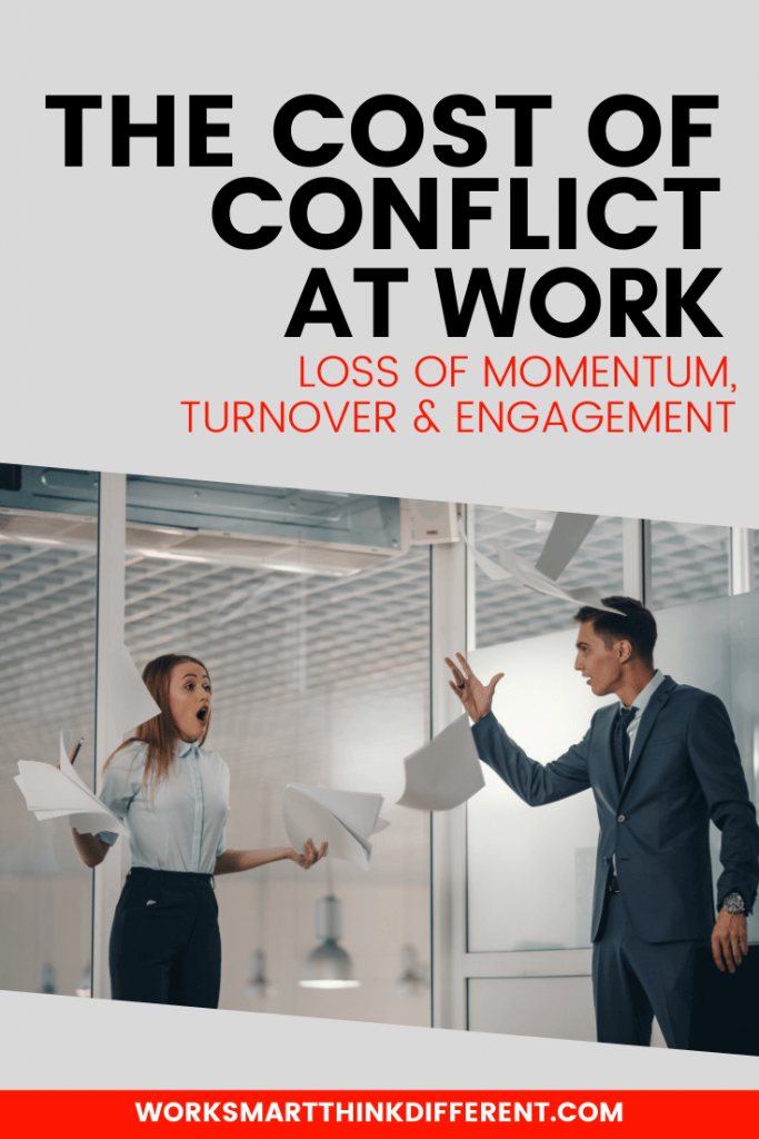 The Cost of Conflict at Work – Loss of Momentum, Turnover & Engagement