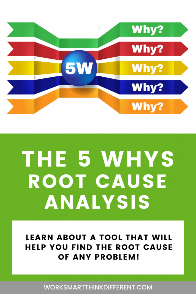 THE 5 WHYS: ROOT CAUSE ANALYSIS